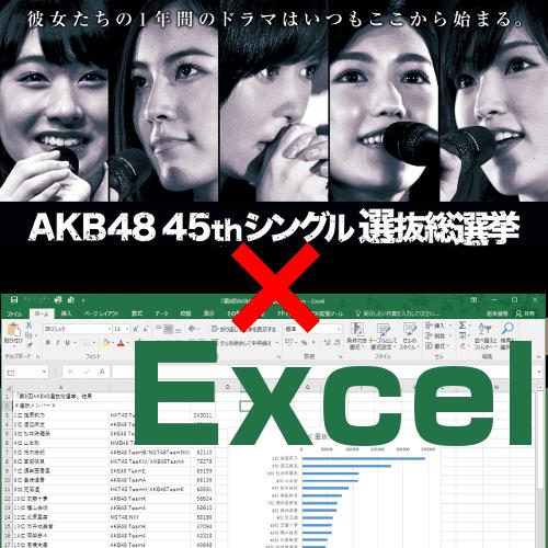 AKB48総選挙の得票数を、Excelでグラフ化してみます。
