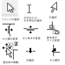 Wordの表作成に使うマウスカーソルの種類