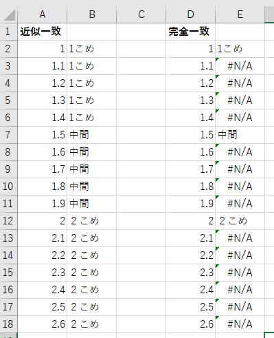 近似値と完全一致の動作サンプル(数値の場合)
