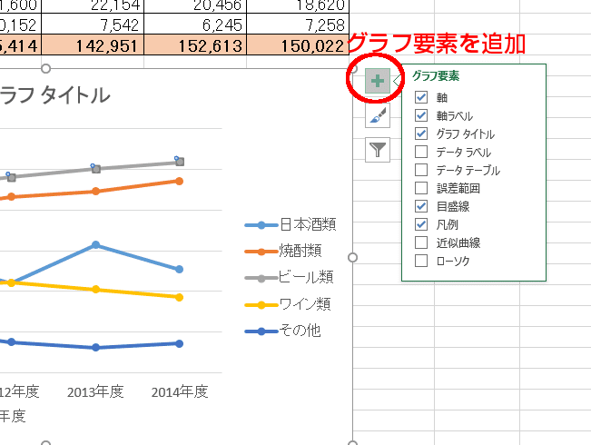 グラフ要素の追加