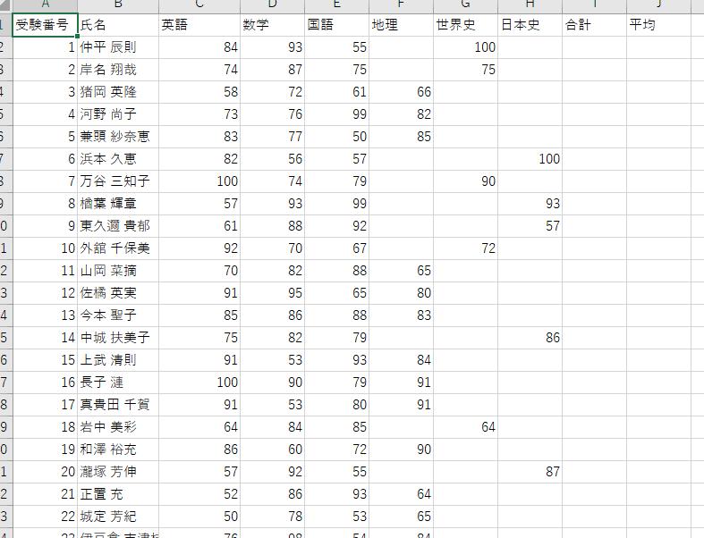 テーブルに変換する前のデータ。架空の試験の受験者成績表です。背景は白く、文字は黒く表示されている、ただそれだけです。