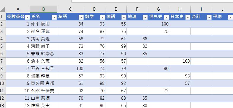 テーブルに変換されたところ。項目名が濃い青に、データ部分に水色と白の色が一行おきにつきます。項目名のよこには小さな三角のボタンがつきます。