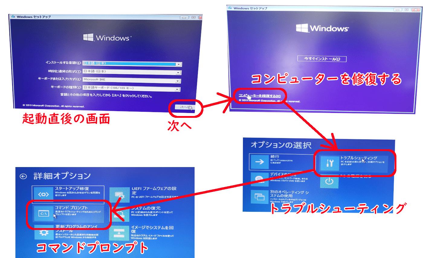 WIndows 10インストールディスクから、回復環境のコマンドプロンプトに入る手順 起動直後の画面で 次へ コンピューターを修復する タイルの画面でトラブルシューティング コマンドプロンプト