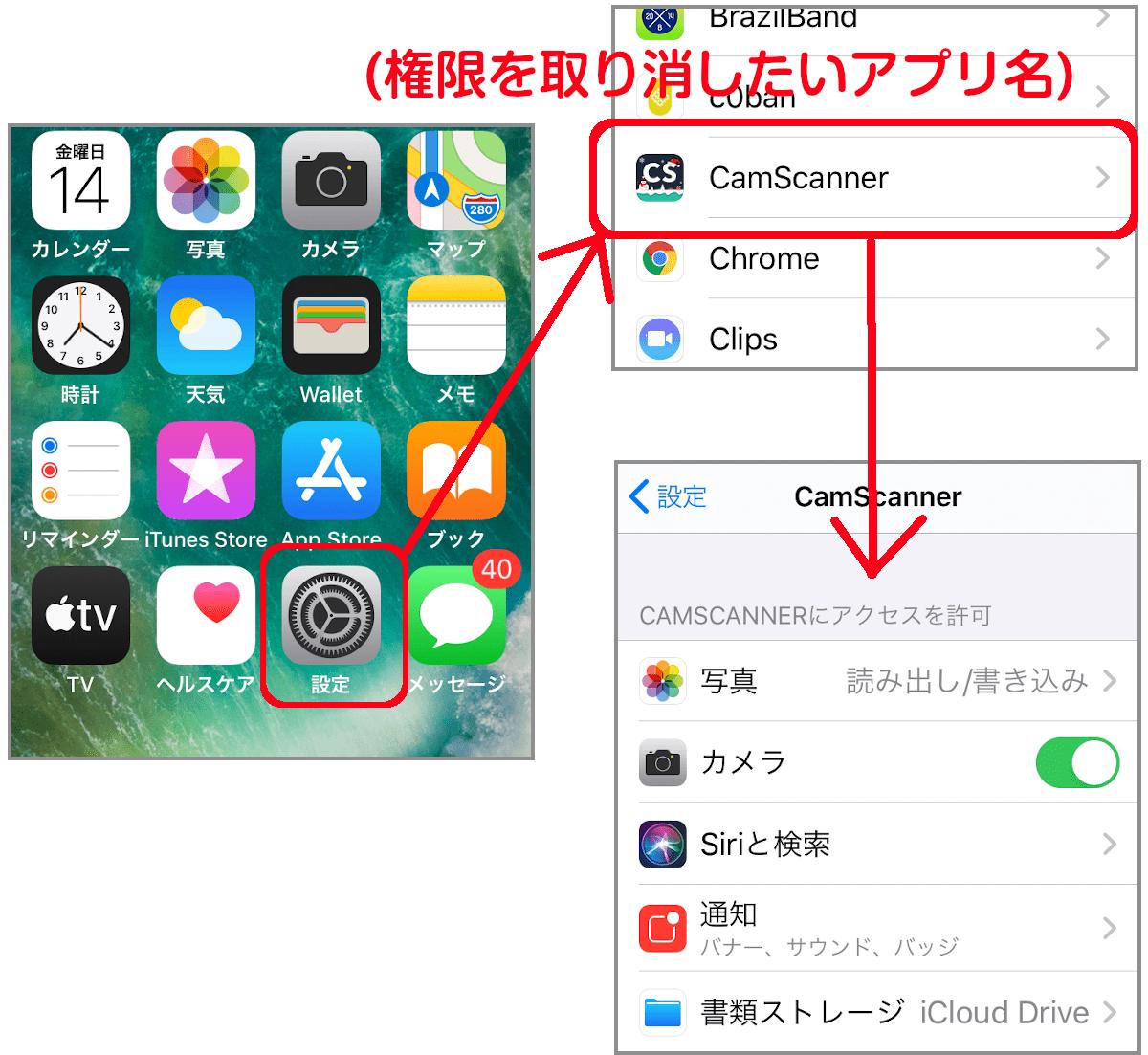 iPhoneで、手動で権限取り消し/許可する 設定→(下の方にスクロール)→(そのアプリの名前) とすると権限の一覧が出ます。