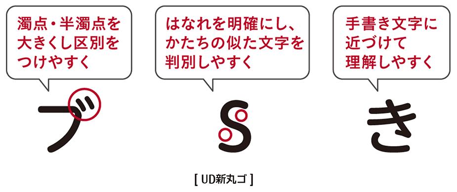 UD新丸ゴフォントの特徴 濁点・半濁点を大きくし区別をつけやすく はなれを明確にし、かたちの似た文字を判別しやすく 手書き文字に近づけて理解しやすく