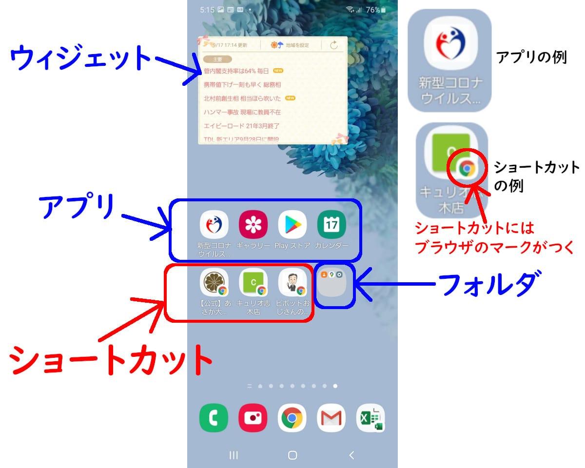Androidのホーム画面 ウィジェット、アプリ、ショートカット、フォルダの区別