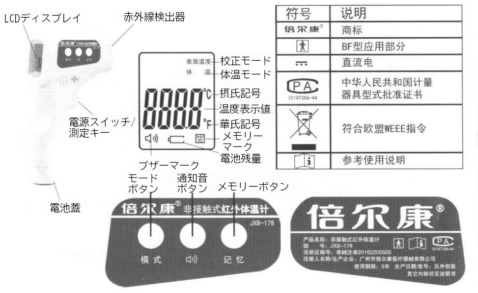 JXB-178 非接触体温計 外観説明の日本語訳 LCDディスプレイ 赤外線検出器 スイッチ/測定キー バッテリー 校正モード 体温モード 摂氏マーク 温度表示値 華氏マーク 記憶マーク 電池マーク ブザーマーク モードボタン 通知音ボタン メモリーボタン