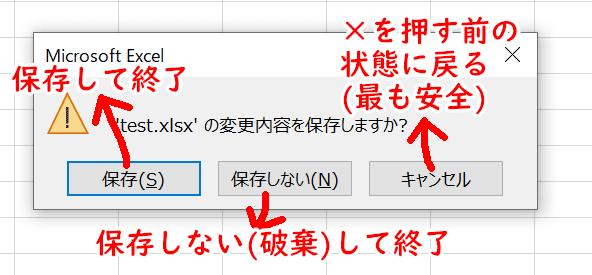 変更内容を保存しますか? 保存(S)は保存して終了 保存しない(N)は保存しないで終了 キャンセルは、×を押す前の状態に戻る(最も安全)