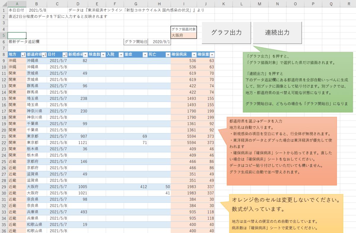 最新データ追記欄 グラフ描画対象 グラフ出力 連続出力